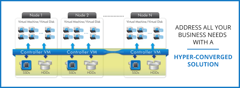hyper-converged solution for business